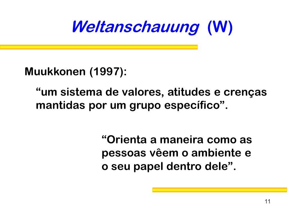 11 Muukkonen (1997): Weltanschauung (W) um sistema de valores, atitudes e crenças mantidas por um grupo específico. Orienta a maneira como as pessoas