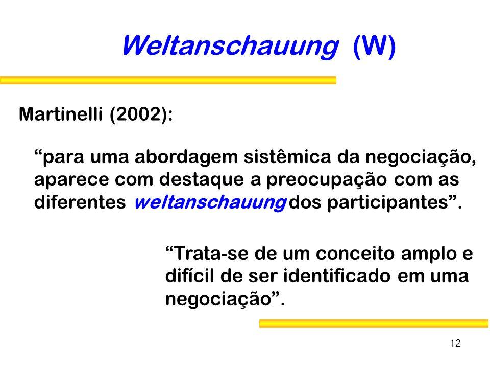 12 Martinelli (2002): Weltanschauung (W) para uma abordagem sistêmica da negociação, aparece com destaque a preocupação com as diferentes weltanschauu