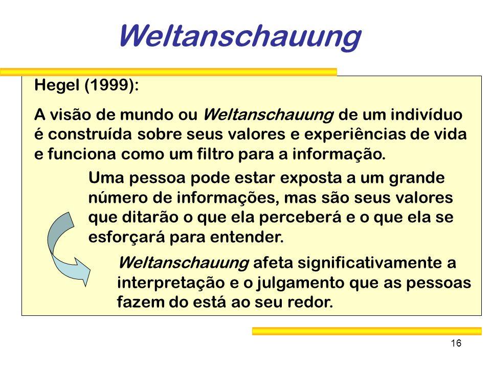 16 Hegel (1999): A visão de mundo ou Weltanschauung de um indivíduo é construída sobre seus valores e experiências de vida e funciona como um filtro p