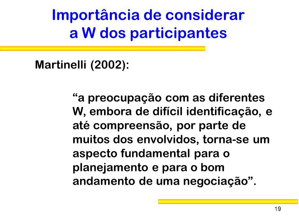 19 Importância de considerar a W dos participantes Martinelli (2002): a preocupação com as diferentes W, embora de difícil identificação, e até compre
