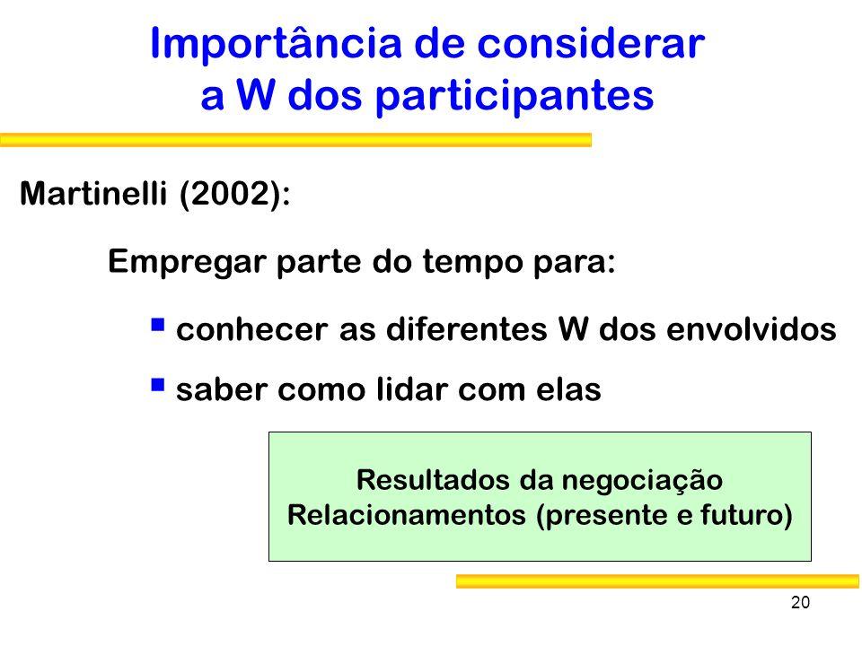 20 Importância de considerar a W dos participantes Martinelli (2002): Empregar parte do tempo para: conhecer as diferentes W dos envolvidos saber como