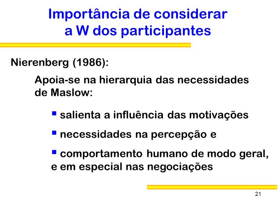 21 Importância de considerar a W dos participantes Nierenberg (1986): Apoia-se na hierarquia das necessidades de Maslow: salienta a influência das mot