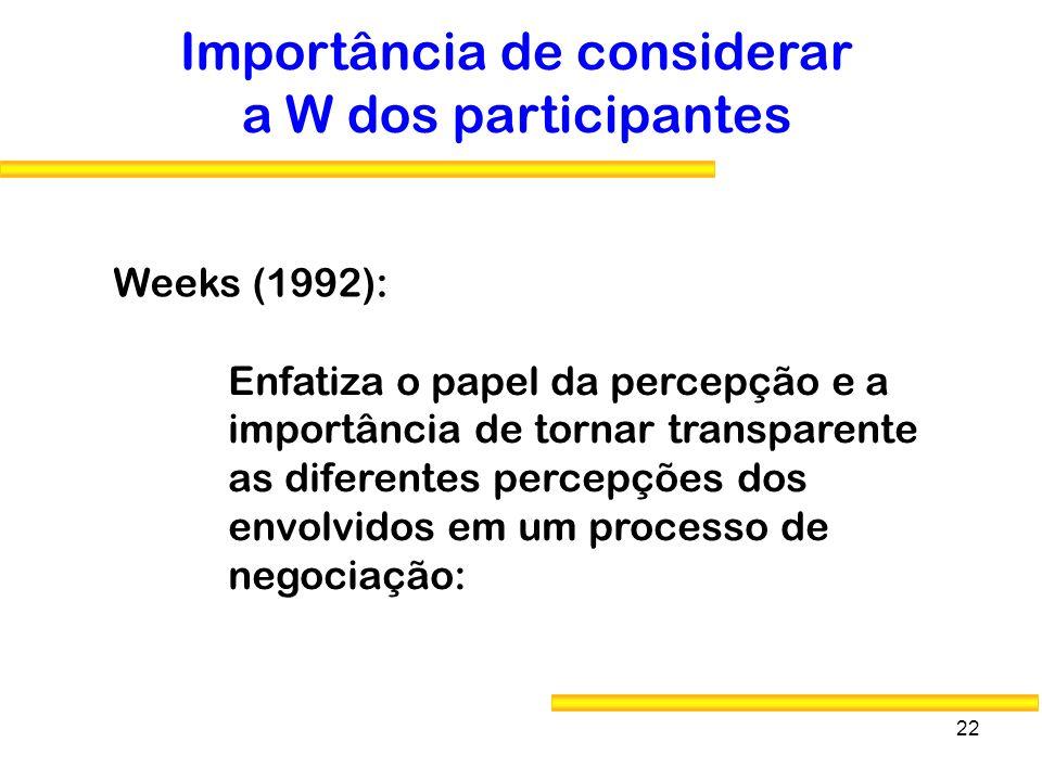 22 Importância de considerar a W dos participantes Weeks (1992): Enfatiza o papel da percepção e a importância de tornar transparente as diferentes pe