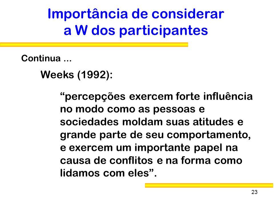 23 Importância de considerar a W dos participantes Weeks (1992): percepções exercem forte influência no modo como as pessoas e sociedades moldam suas