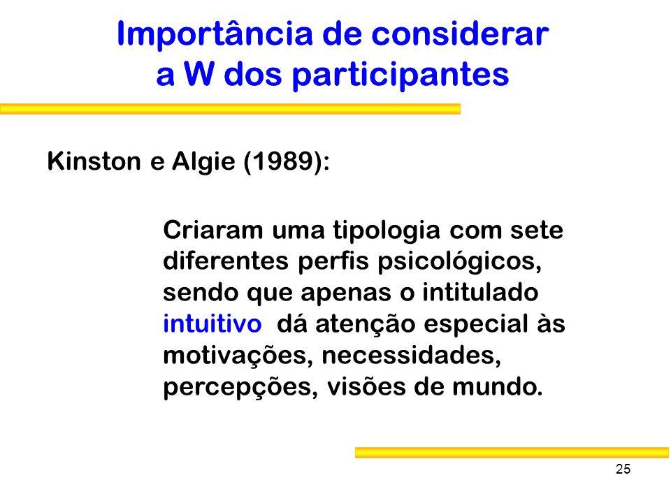 25 Importância de considerar a W dos participantes Criaram uma tipologia com sete diferentes perfis psicológicos, sendo que apenas o intitulado intuit