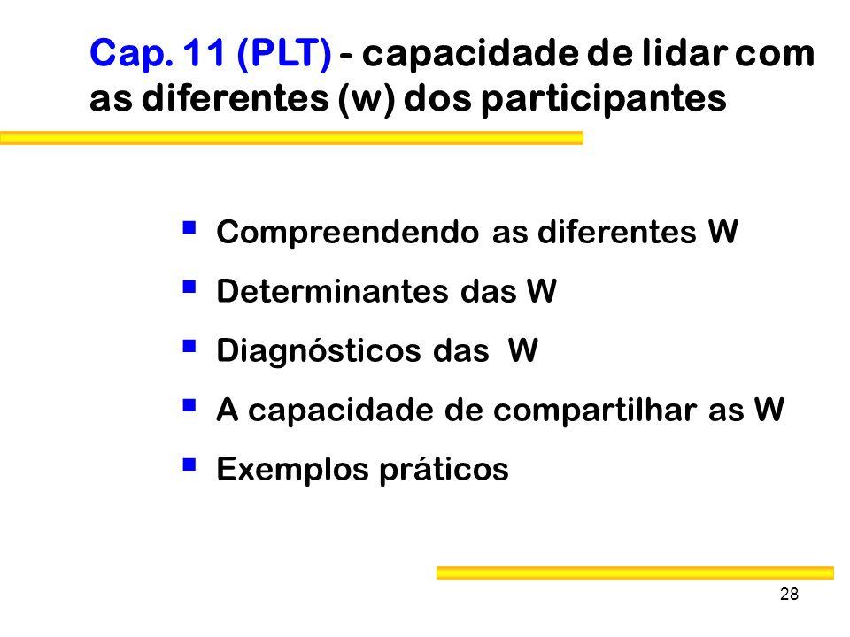 28 Cap. 11 (PLT) - capacidade de lidar com as diferentes (w) dos participantes Compreendendo as diferentes W Determinantes das W Diagnósticos das W A