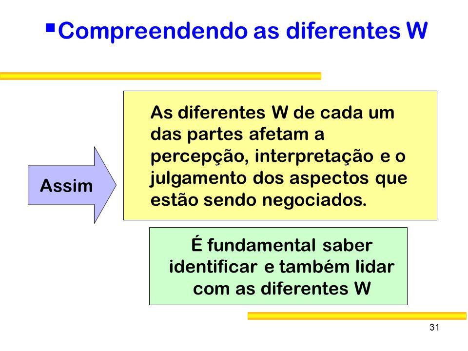 31 Compreendendo as diferentes W Assim As diferentes W de cada um das partes afetam a percepção, interpretação e o julgamento dos aspectos que estão s