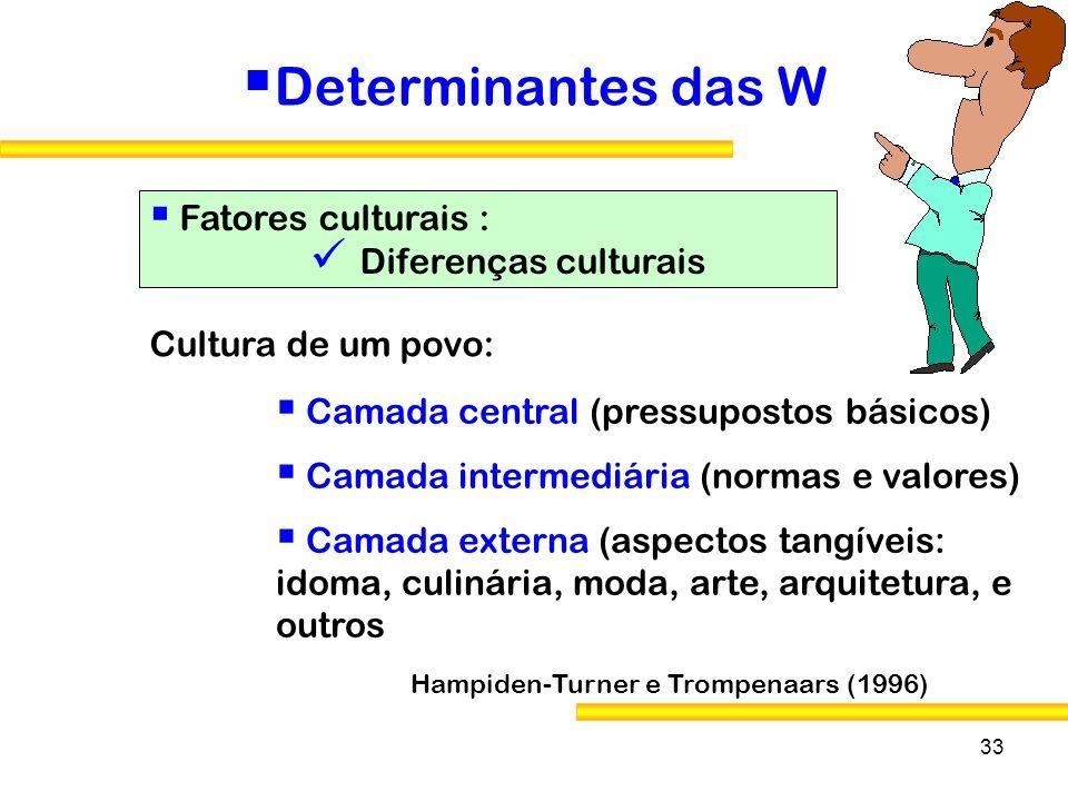 33 Determinantes das W Fatores culturais : Diferenças culturais Cultura de um povo: Hampiden-Turner e Trompenaars (1996) Camada central (pressupostos