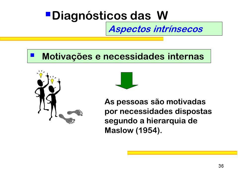 36 Diagnósticos das W Aspectos intrínsecos Motivações e necessidades internas As pessoas são motivadas por necessidades dispostas segundo a hierarquia