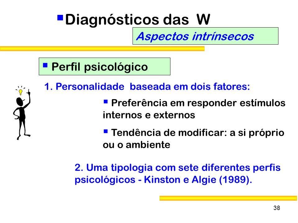 38 Diagnósticos das W Aspectos intrínsecos Perfil psicológico 1. Personalidade baseada em dois fatores: Preferência em responder estímulos internos e