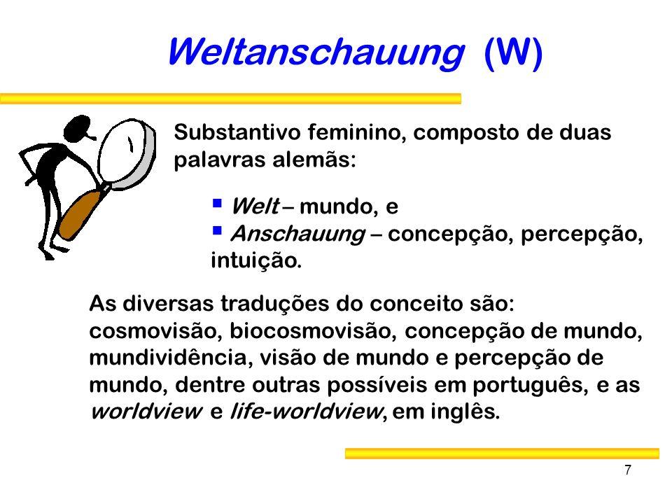 7 Substantivo feminino, composto de duas palavras alemãs: Weltanschauung (W) As diversas traduções do conceito são: cosmovisão, biocosmovisão, concepç