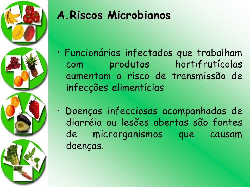A.Riscos Microbianos Funcionários infectados que trabalham com produtos hortifrutícolas aumentam o risco de transmissão de infecções alimentícias Doen
