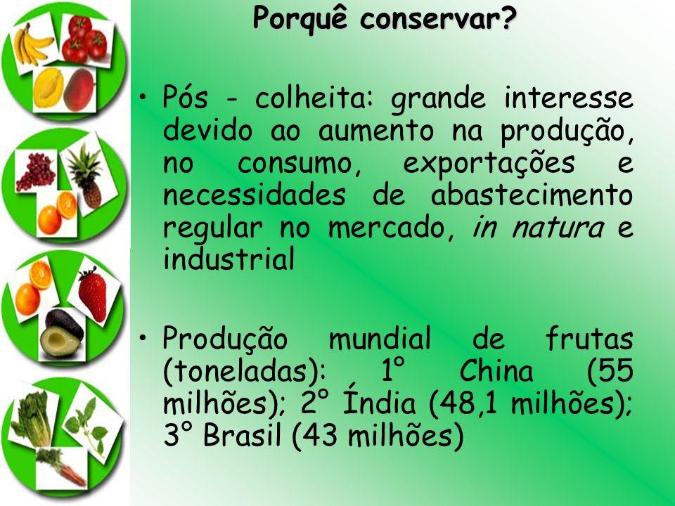Porquê conservar? Pós - colheita: grande interesse devido ao aumento na produção, no consumo, exportações e necessidades de abastecimento regular no m