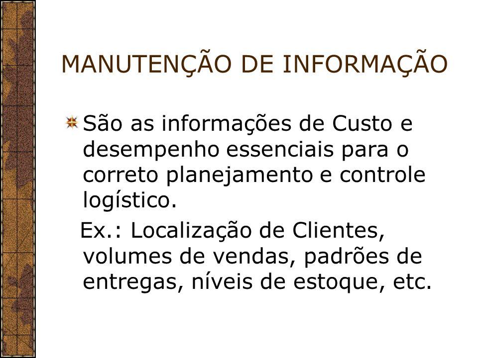 MANUTENÇÃO DE INFORMAÇÃO São as informações de Custo e desempenho essenciais para o correto planejamento e controle logístico. Ex.: Localização de Cli