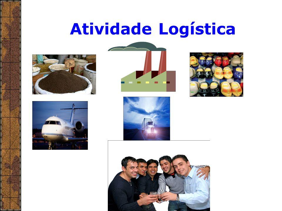 ÍNDICE 1.ATIVIDADES PRIMÁRIAS 2.ATIVIDADES DE APOIO