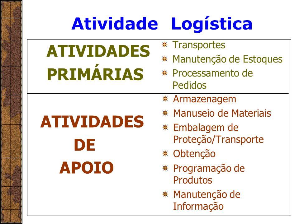 EMBALAGEM DE PROTEÇÃO/TRANSPORTE Auxilia a logística movimentando bens sem danificá-los ou quebrá-los.