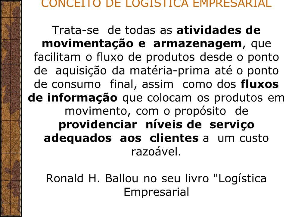 CONCEITO DE LOGÍSTICA EMPRESARIAL Trata-se de todas as atividades de movimentação e armazenagem, que facilitam o fluxo de produtos desde o ponto de aq