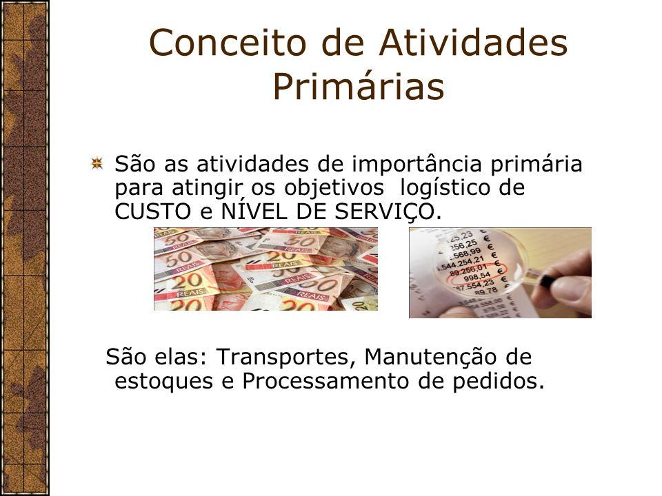 Conceito de Atividades Primárias São as atividades de importância primária para atingir os objetivos logístico de CUSTO e NÍVEL DE SERVIÇO. São elas: