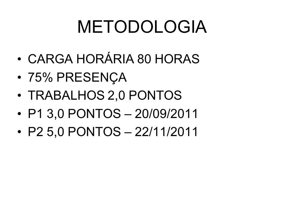 METODOLOGIA CARGA HORÁRIA 80 HORAS 75% PRESENÇA TRABALHOS 2,0 PONTOS P1 3,0 PONTOS – 20/09/2011 P2 5,0 PONTOS – 22/11/2011
