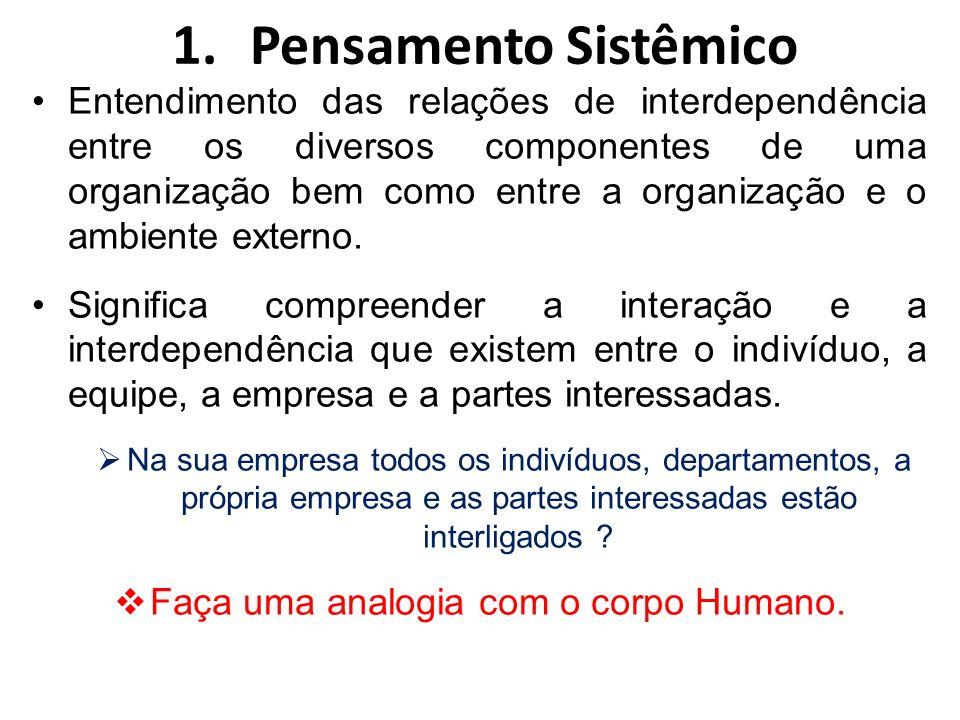 1.Pensamento Sistêmico Entendimento das relações de interdependência entre os diversos componentes de uma organização bem como entre a organização e o