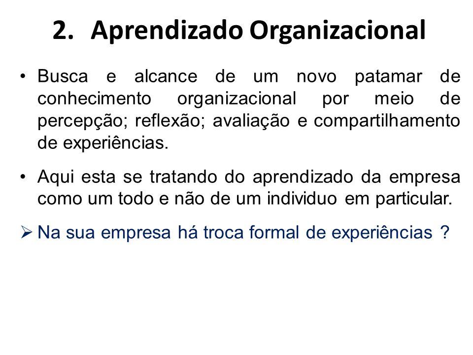 2.Aprendizado Organizacional Busca e alcance de um novo patamar de conhecimento organizacional por meio de percepção; reflexão; avaliação e compartilh