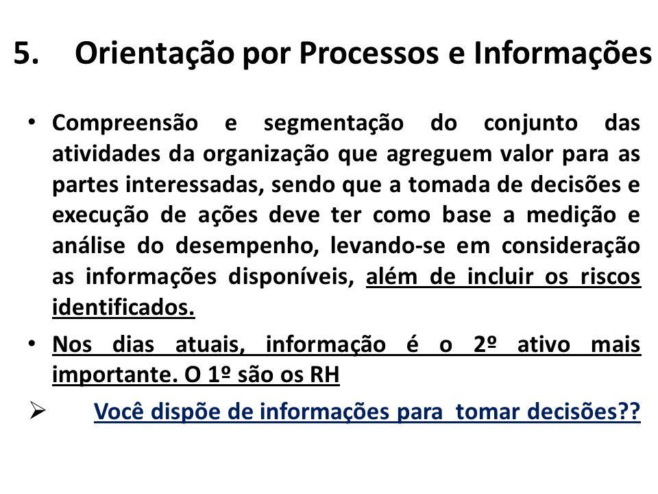 5.Orientação por Processos e Informações Compreensão e segmentação do conjunto das atividades da organização que agreguem valor para as partes interes