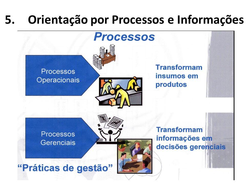 5.Orientação por Processos e Informações