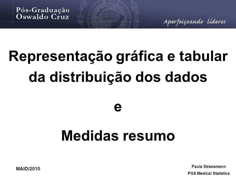 Representação gráfica e tabular da distribuição dos dados e Medidas resumo MAIO/2010 Paula Strassmann PGS Medical Statistics