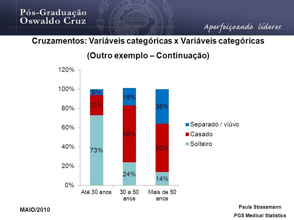 MAIO/2010 Paula Strassmann PGS Medical Statistics Cruzamentos: Variáveis categóricas x Variáveis categóricas (Outro exemplo – Continuação)