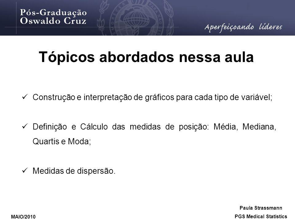 MAIO/2010 Paula Strassmann PGS Medical Statistics Exemplo de gráfico de setores (pizza) para variáveis qualitativas: