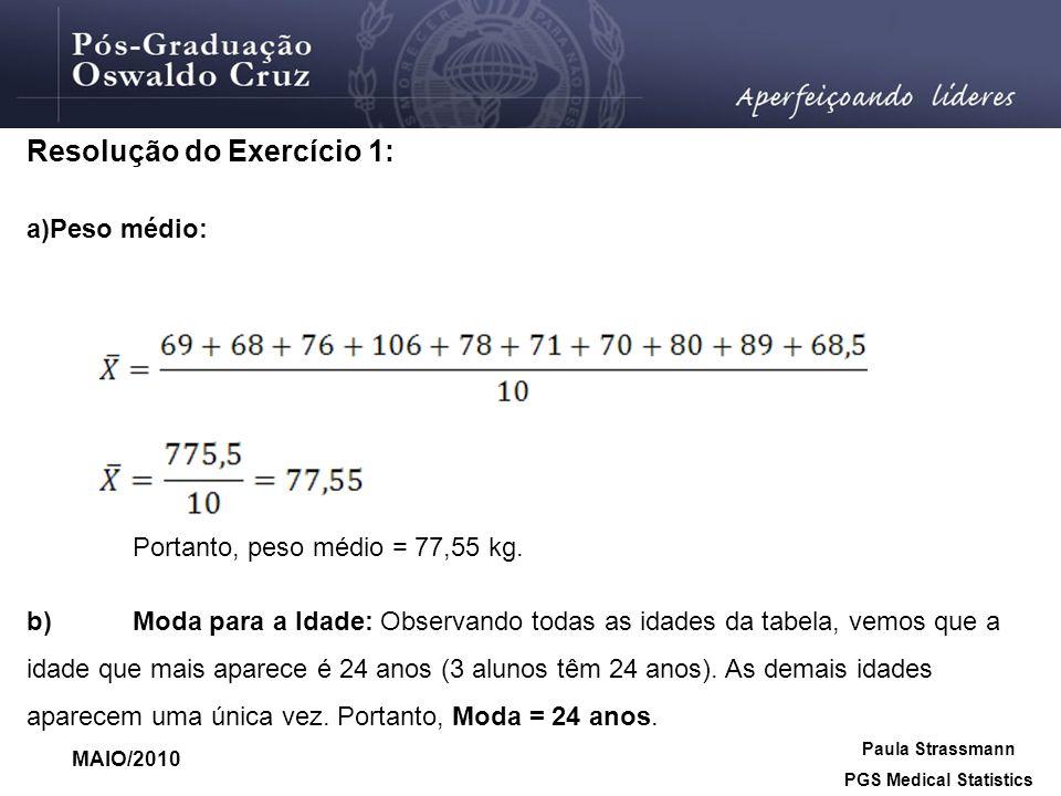 MAIO/2010 Paula Strassmann PGS Medical Statistics Resolução do Exercício 1: a)Peso médio: Portanto, peso médio = 77,55 kg. b) Moda para a Idade: Obser