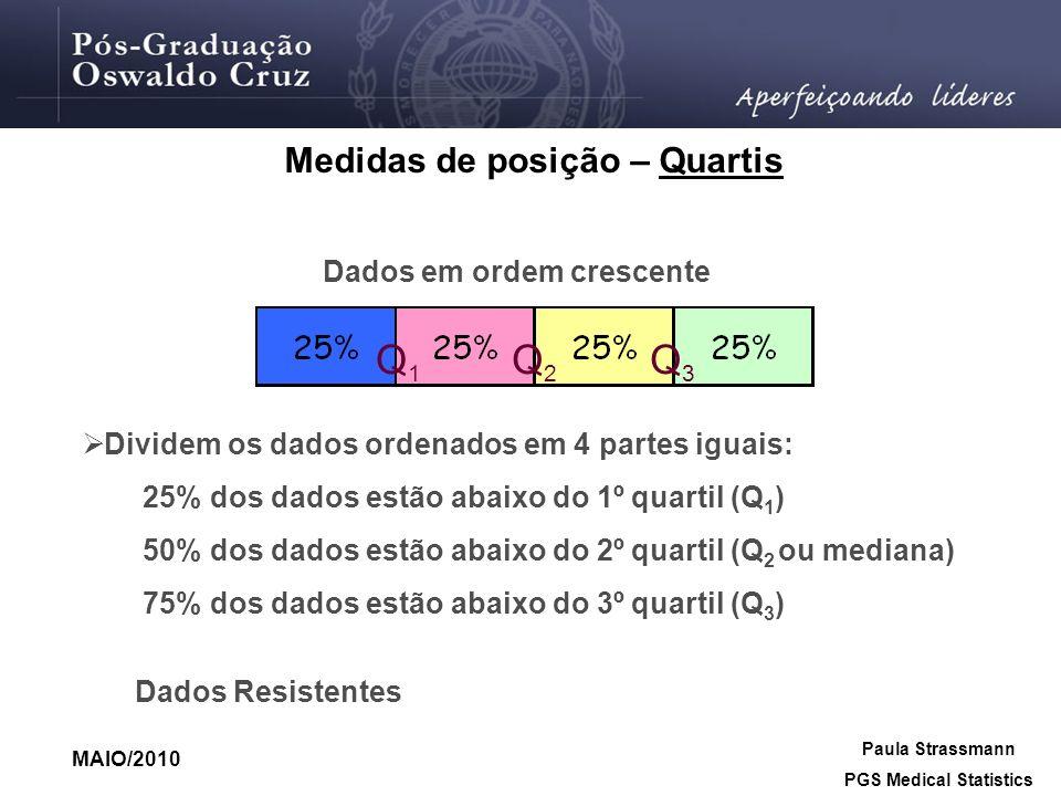 Q1Q1 Q2Q2 Q3Q3 Dados em ordem crescente Dividem os dados ordenados em 4 partes iguais: 25% dos dados estão abaixo do 1º quartil (Q 1 ) 50% dos dados e