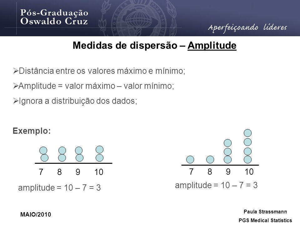Distância entre os valores máximo e mínimo; Amplitude = valor máximo – valor mínimo; Ignora a distribuição dos dados; Exemplo: 7 8 9 10 amplitude = 10