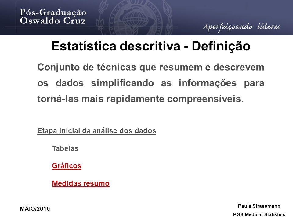 MAIO/2010 Paula Strassmann PGS Medical Statistics Exemplo de gráfico de setores (pizza) para variáveis qualitativas: Sexof(%) Homens150(75,0%) Mulheres50(25,0%) Total200(100,0%)