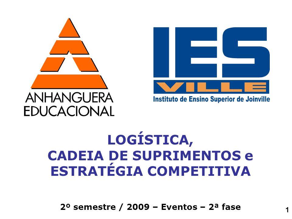 LOGÍSTICA, CADEIA DE SUPRIMENTOS e ESTRATÉGIA COMPETITIVA 2º semestre / 2009 – Eventos – 2ª fase 1