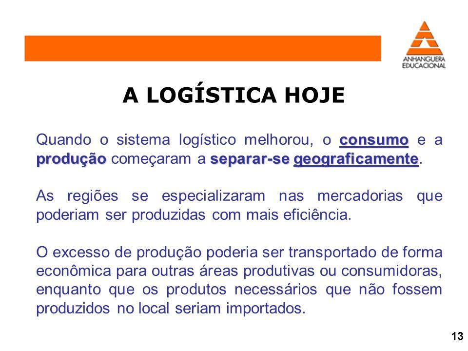 A LOGÍSTICA HOJE consumo produçãoseparar-segeograficamente Quando o sistema logístico melhorou, o consumo e a produção começaram a separar-se geografi