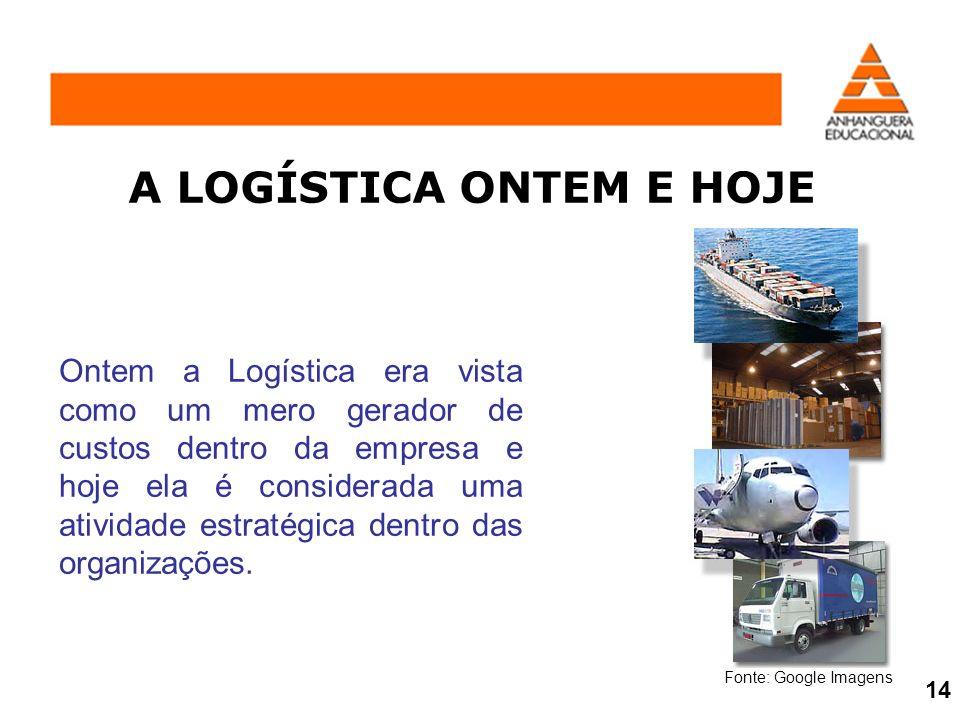 A LOGÍSTICA ONTEM E HOJE Ontem a Logística era vista como um mero gerador de custos dentro da empresa e hoje ela é considerada uma atividade estratégi