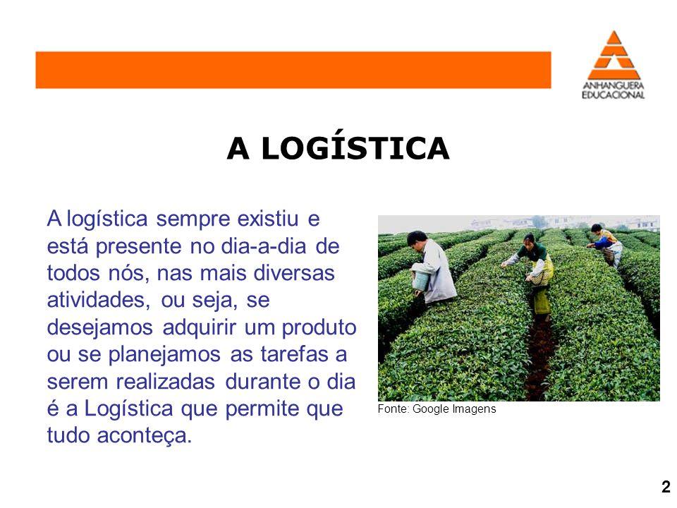 A LOGÍSTICA A logística sempre existiu e está presente no dia-a-dia de todos nós, nas mais diversas atividades, ou seja, se desejamos adquirir um prod