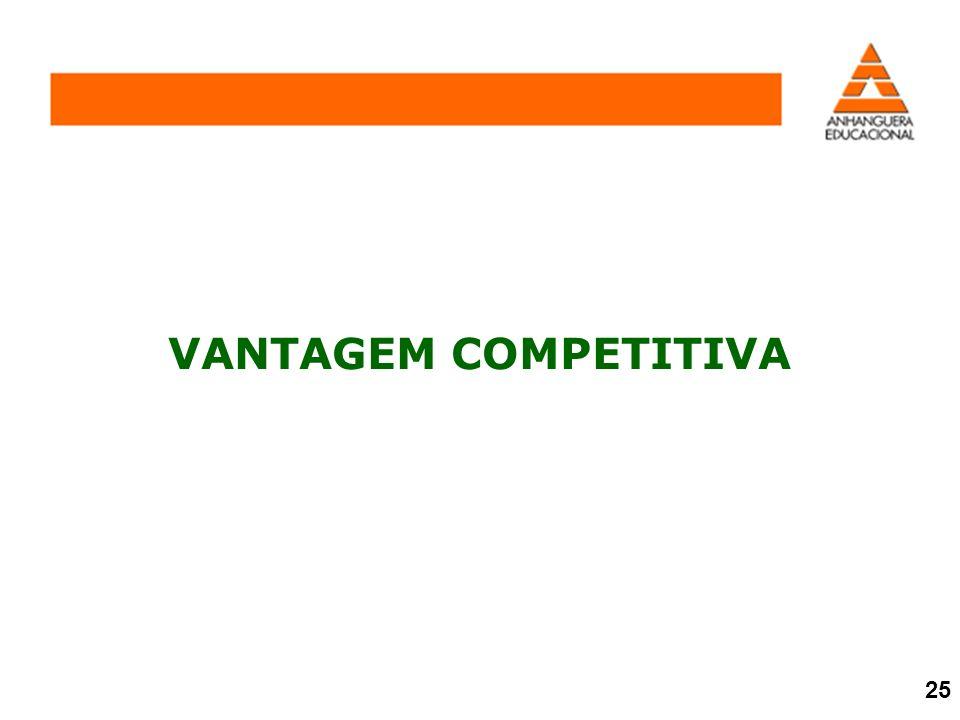 VANTAGEM COMPETITIVA 25