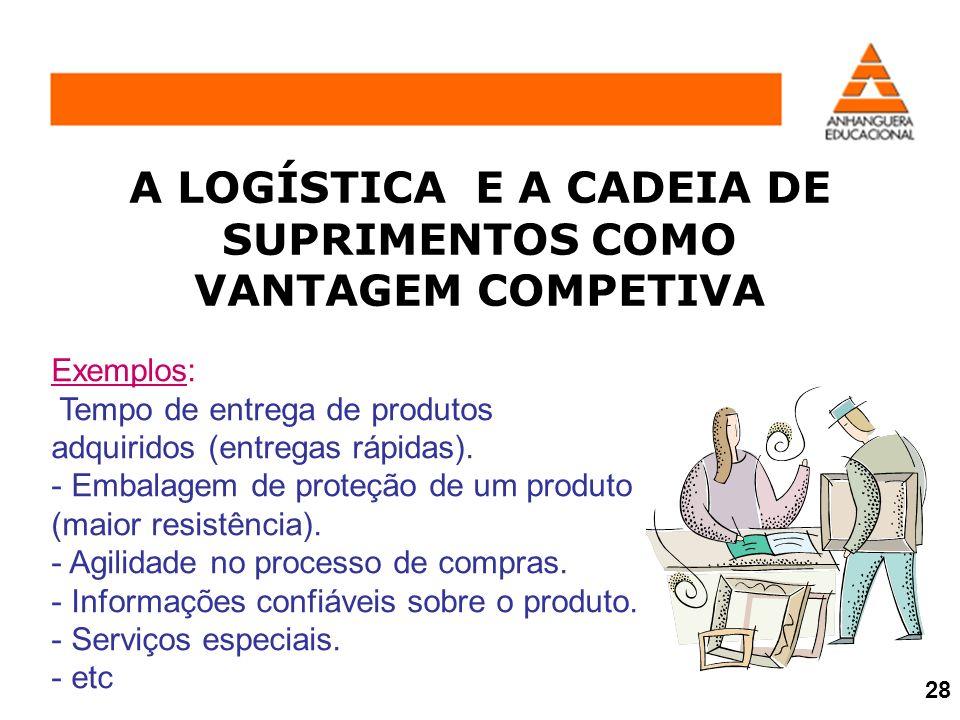 Exemplos: Tempo de entrega de produtos adquiridos (entregas rápidas). - Embalagem de proteção de um produto (maior resistência). - Agilidade no proces