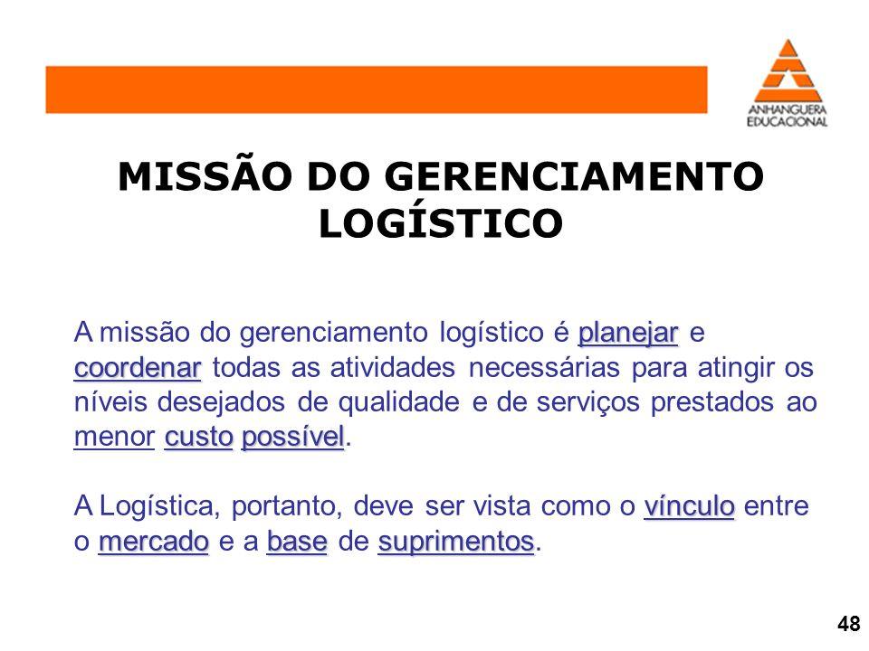 MISSÃO DO GERENCIAMENTO LOGÍSTICO planejar coordenar custopossível A missão do gerenciamento logístico é planejar e coordenar todas as atividades nece