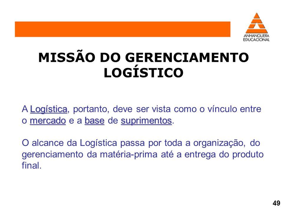 MISSÃO DO GERENCIAMENTO LOGÍSTICO Logística mercadobasesuprimentos A Logística, portanto, deve ser vista como o vínculo entre o mercado e a base de su