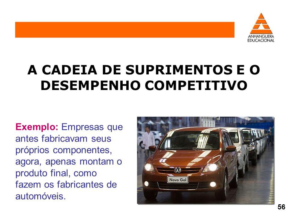 Exemplo: Empresas que antes fabricavam seus próprios componentes, agora, apenas montam o produto final, como fazem os fabricantes de automóveis. A CAD