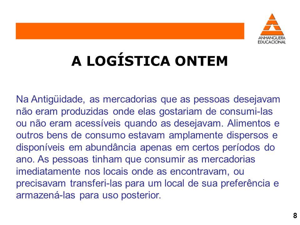 MISSÃO DO GERENCIAMENTO LOGÍSTICO Logística mercadobasesuprimentos A Logística, portanto, deve ser vista como o vínculo entre o mercado e a base de suprimentos.
