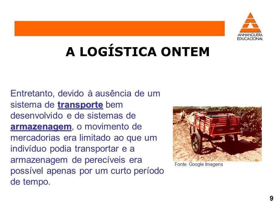 A LOGÍSTICA ONTEM transporte armazenagem Entretanto, devido à ausência de um sistema de transporte bem desenvolvido e de sistemas de armazenagem, o mo