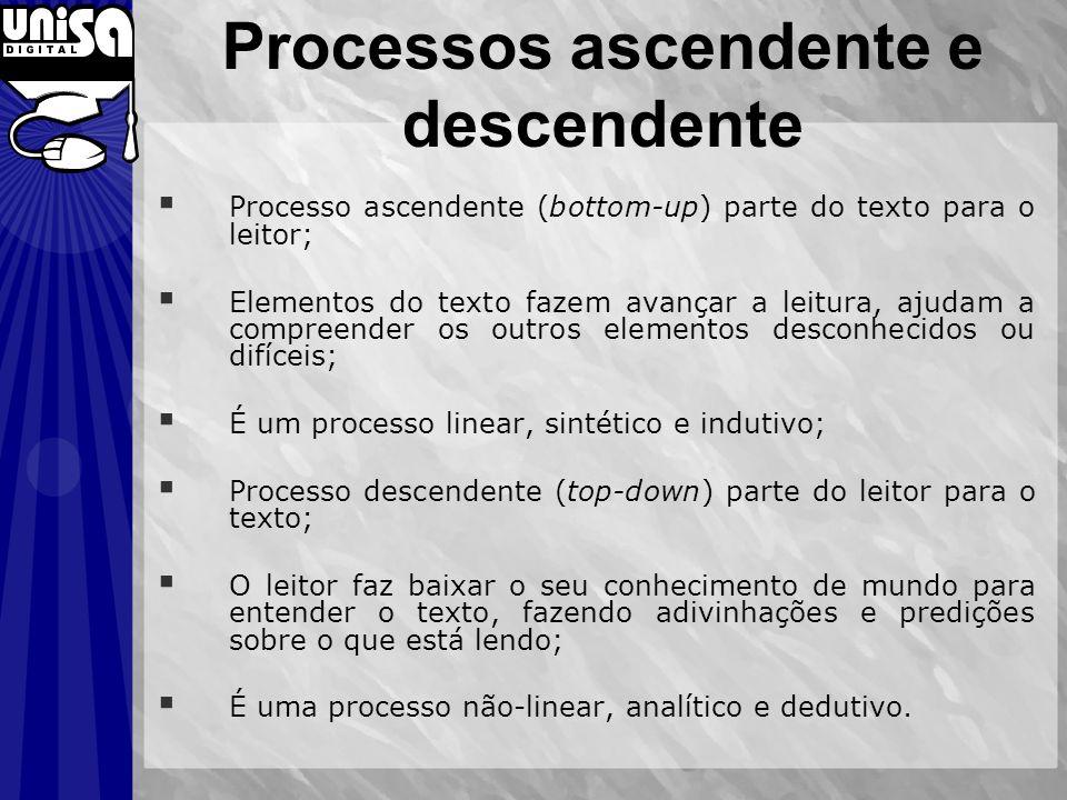 Processo ascendente (bottom-up) parte do texto para o leitor; Elementos do texto fazem avançar a leitura, ajudam a compreender os outros elementos des