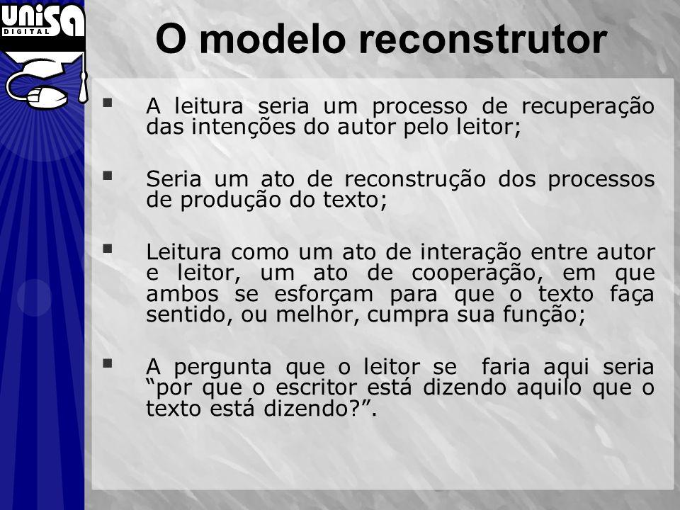 O modelo reconstrutor A leitura seria um processo de recuperação das intenções do autor pelo leitor; Seria um ato de reconstrução dos processos de pro