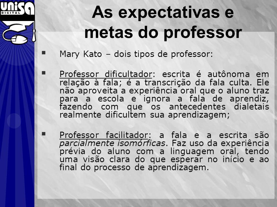 As expectativas e metas do professor Mary Kato – dois tipos de professor: Professor dificultador: escrita é autônoma em relação à fala; é a transcriçã