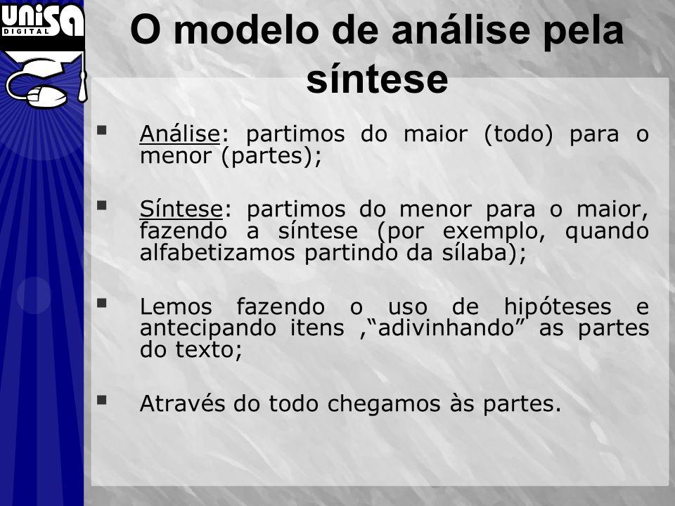 O modelo de análise pela síntese Análise: partimos do maior (todo) para o menor (partes); Síntese: partimos do menor para o maior, fazendo a síntese (