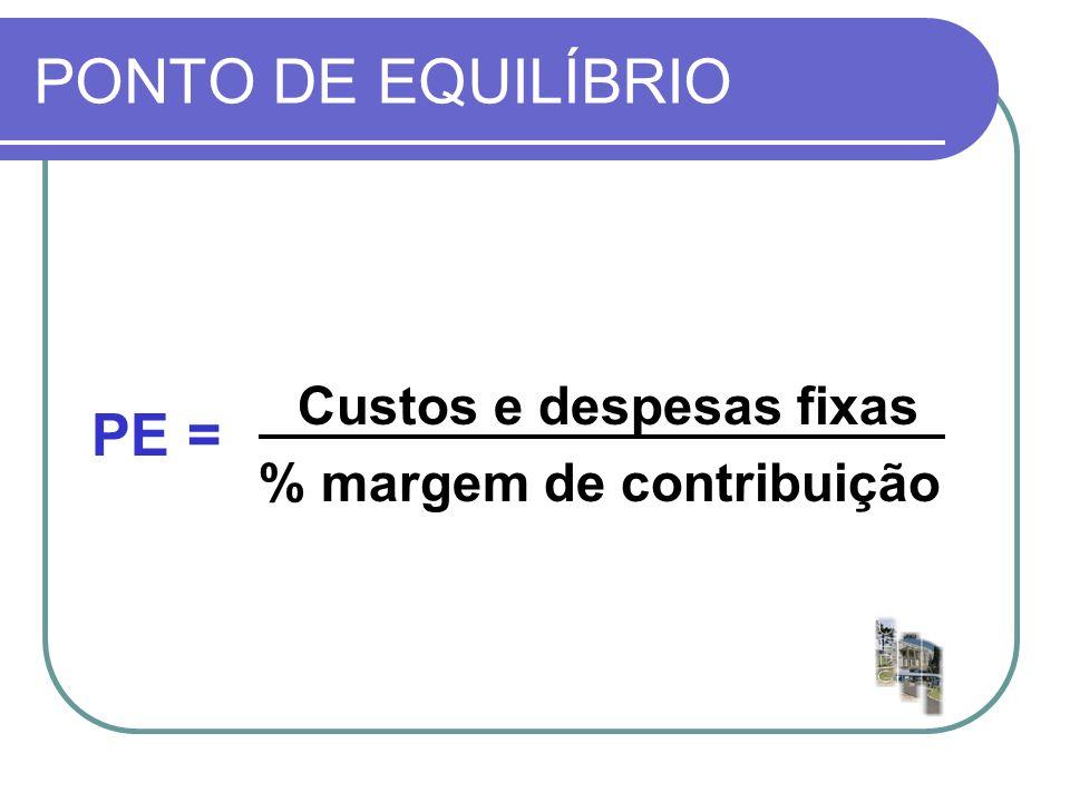 TIPOS DE PONTO DE EQUILÍBRIO Ponto de Equilíbrio contábil ou operacional: É o mais comum e tradicional para análises, o valor das receitas iguala-se ao das despesas.
